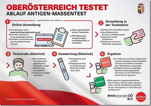 Infoblatt zu Antigen-Massentests